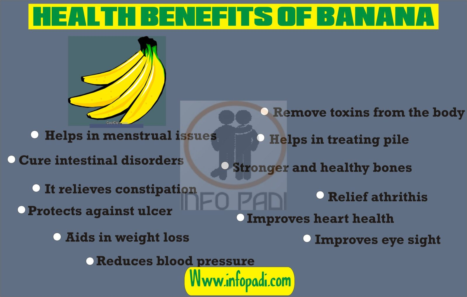 Banana- Health benefits of this awesome fruit- Why you should eat banana every week