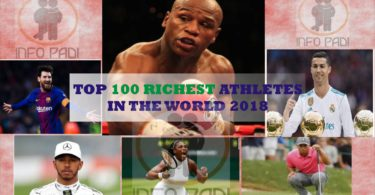 Forbes List World Top 100 Highest-Paid Athletes 2019- Top 100 richest sports men/women
