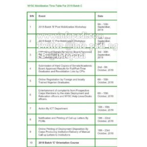 Nysc batch c timetable