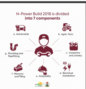 Npower build 2018