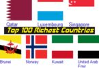 Top richest countries